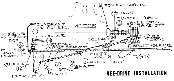 Click on the part name in blue to view that item in the Glen-L online store. Although the sketch depicts a v-drive installation, a direct in-line drive ...