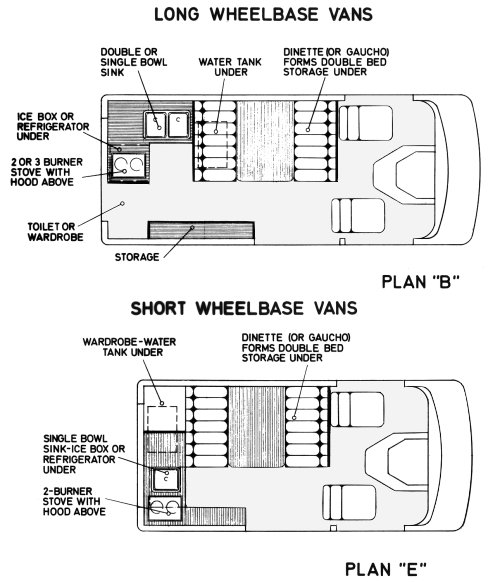Van Conversion Plans