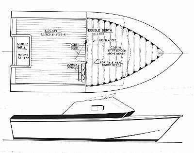 Free Toy Boat Plans