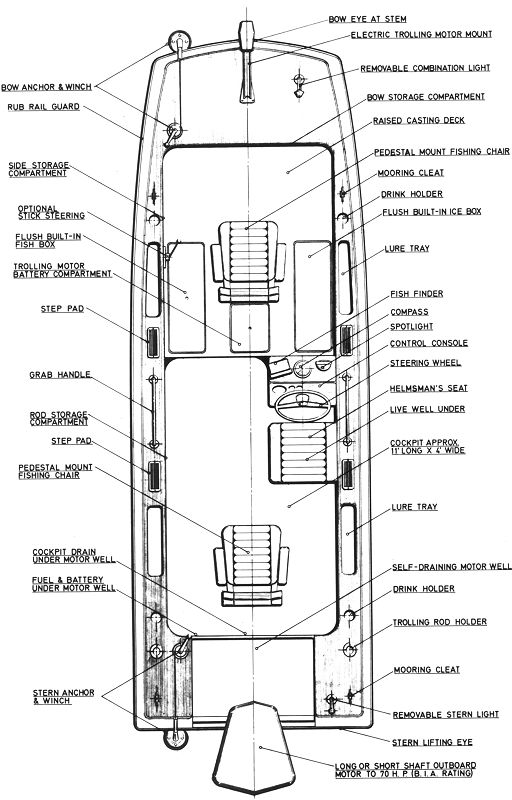 detail bass boat plans tugbs