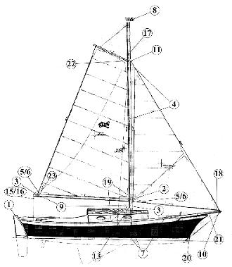 sailhdw ffr1 fancy free sailboat hardware notes