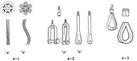 Rigging Small Sailboats Fig 4 1 2 3