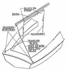 free wire diagram with Rigging Small Sailboats 5 on Two And Three Stage Spray Drying Fluidized Bed further I12040 together with Ovens Installation Advice in addition 15413 How Add Aux Radio Cd Changer Free furthermore Ever So Lonely.