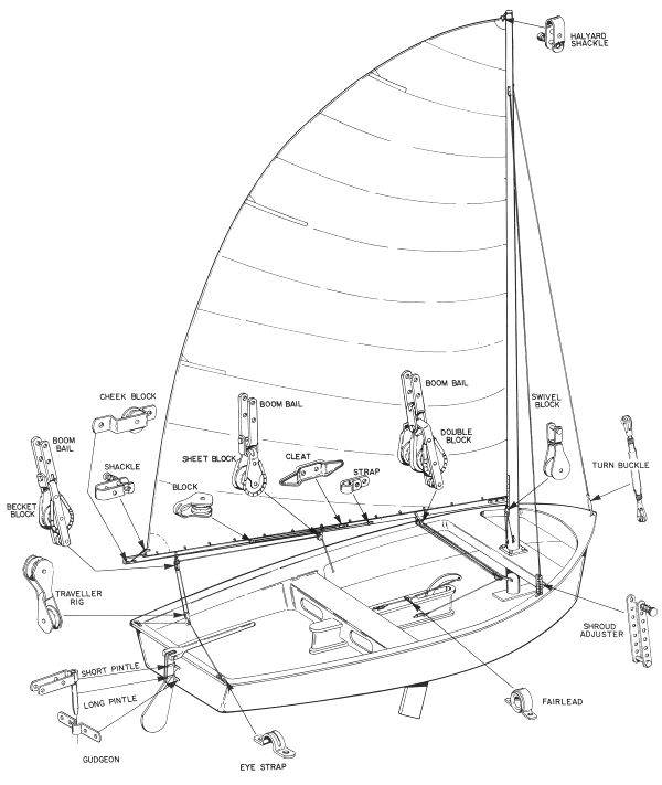 boat terms diagram  boat  free engine image for user