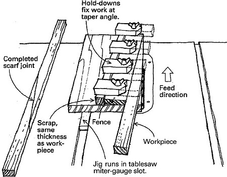 how to cut a scarf joint miter saw