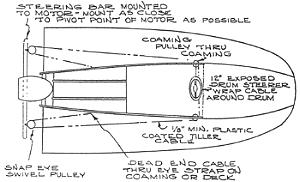Boat Cable Steering System Diagram Boat Free Engine